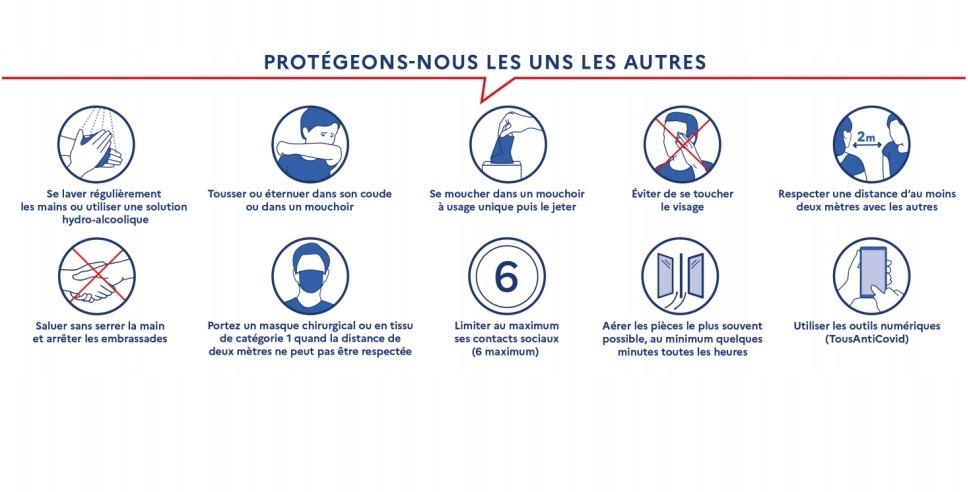 Protocole national pour assurer la sécurité des salariés